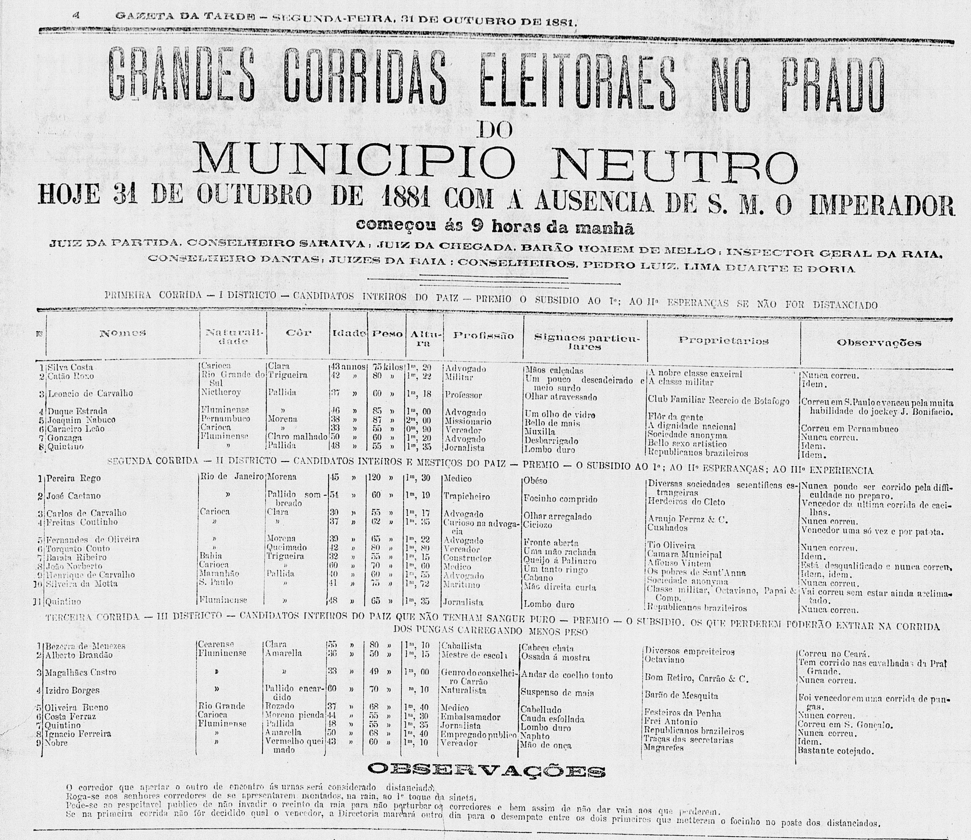 Grandes Corridas Eleitorais no Prado do Munícipio Neutro (Gazeta da Tarde, 31/10/1881, ed. 254, p.4)