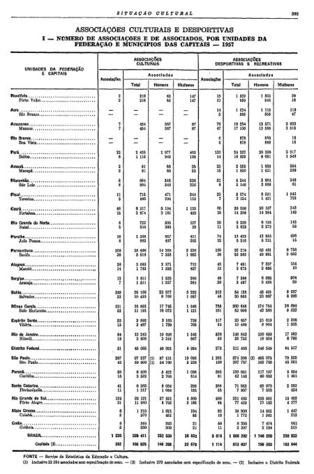 censo-1957