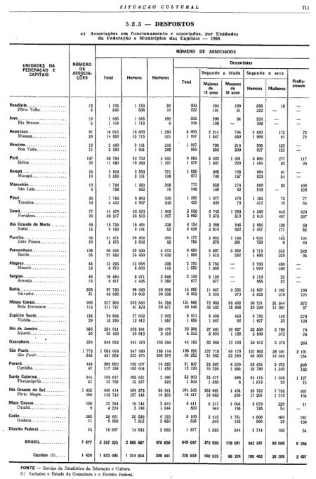 censo-1964